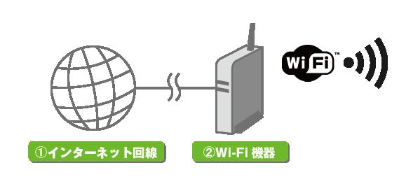 use01ca