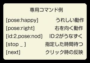 presen03-02